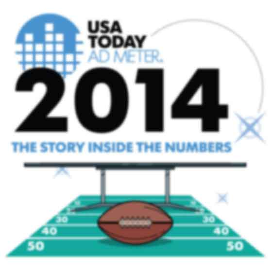 Infographic design for Usatoday